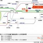 パークタウン東綾瀬の最寄り駅
